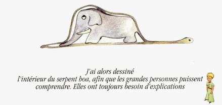 The Little Prince drawing of a boa which ate an elephant